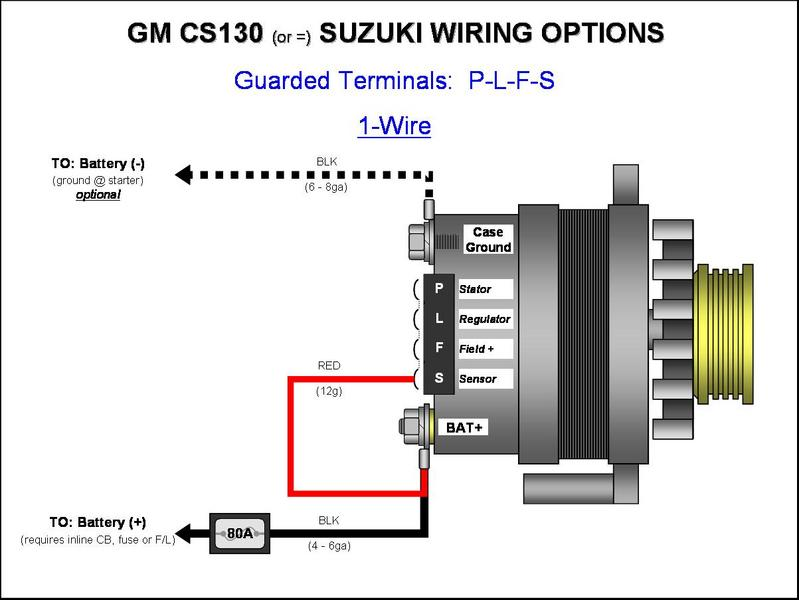 GM CS130CS144    Alternator    Wiring   PLFS  1   Wire     GM    Alternator    Diagrams  GM CS130CS144